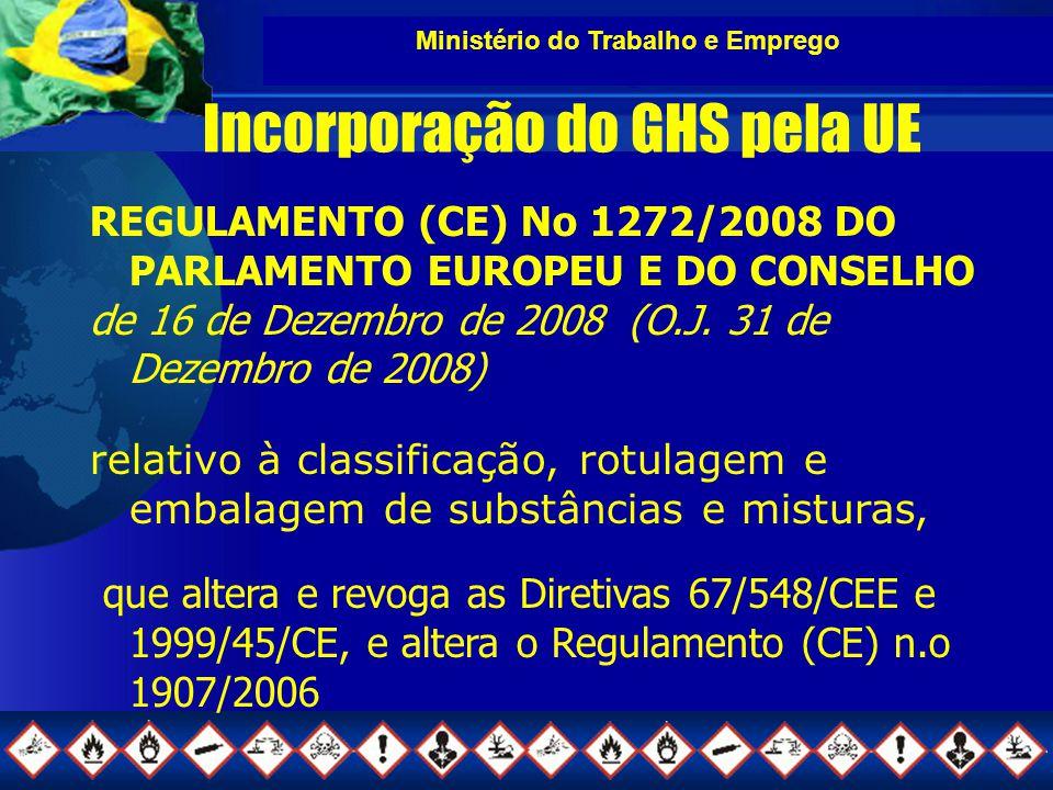 Ministério do Trabalho e Emprego Incorporação do GHS pela UE REGULAMENTO (CE) No 1272/2008 DO PARLAMENTO EUROPEU E DO CONSELHO de 16 de Dezembro de 2008 (O.J.