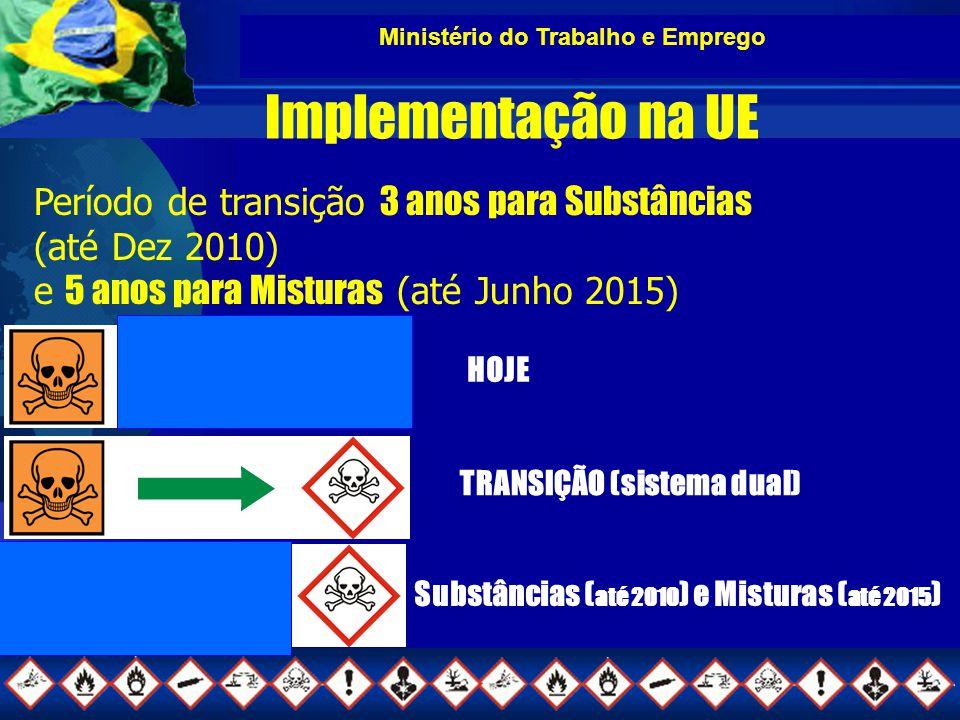 Ministério do Trabalho e Emprego Implementação na UE Período de transição 3 anos para Substâncias (até Dez 2010) e 5 anos para Misturas (até Junho 2015) HOJE TRANSIÇÃO (sistema dual) Substâncias ( até 2010 ) e Misturas ( até 2015 )