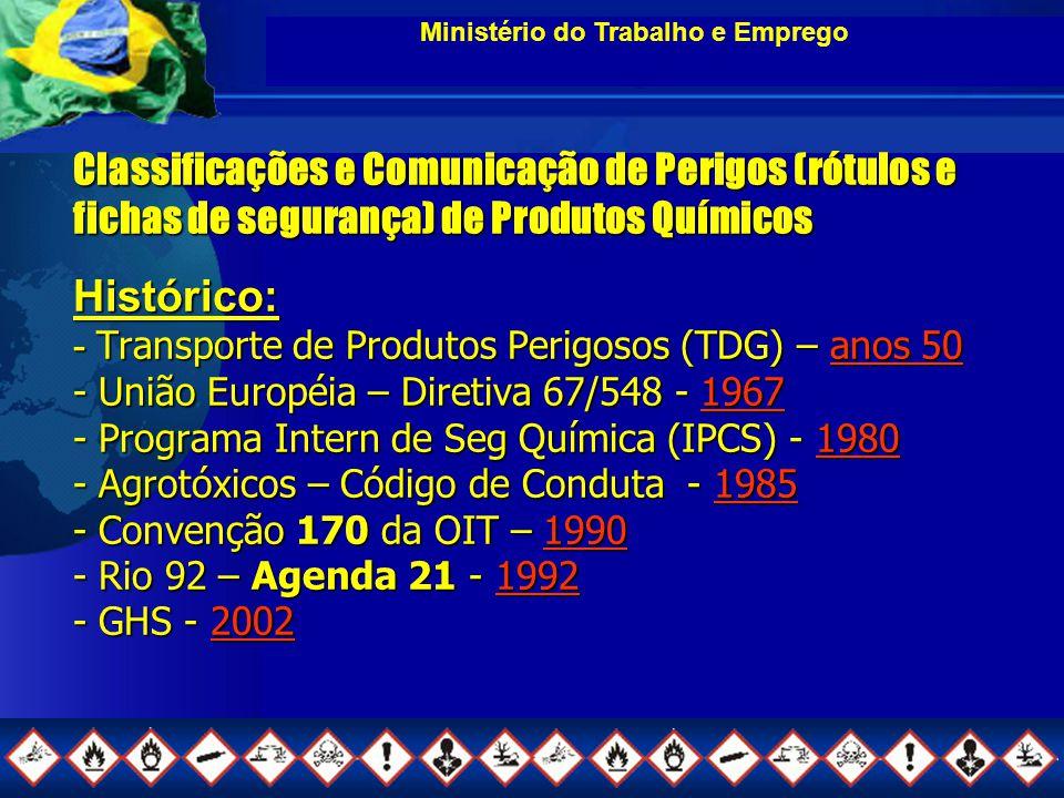 Ministério do Trabalho e Emprego Classificações e Comunicação de Perigos (rótulos e fichas de segurança) de Produtos Químicos Histórico: - Transporte de Produtos Perigosos (TDG) – anos 50 - União Européia – Diretiva 67/548 - 1967 - Programa Intern de Seg Química (IPCS) - 1980 - Agrotóxicos – Código de Conduta - 1985 - Convenção 170 da OIT – 1990 - Rio 92 – Agenda 21 - 1992 - GHS - 2002
