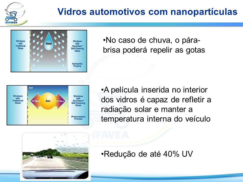 Vidros automotivos com nanopartículas No caso de chuva, o pára- brisa poderá repelir as gotas A película inserida no interior dos vidros é capaz de re