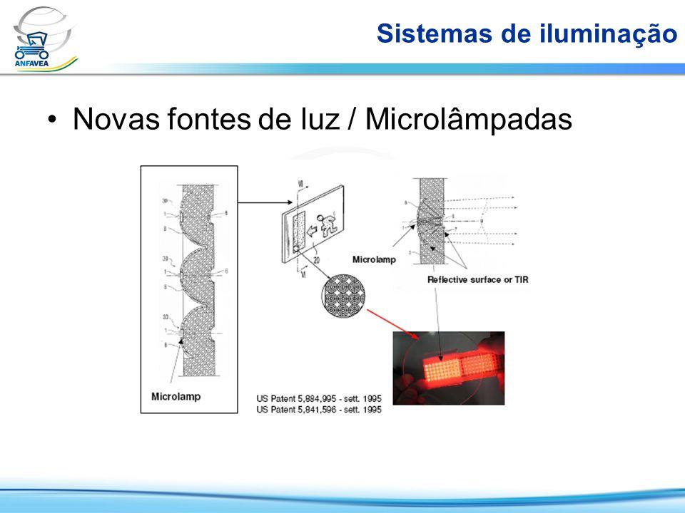 Sistemas de iluminação Novas fontes de luz / Microlâmpadas