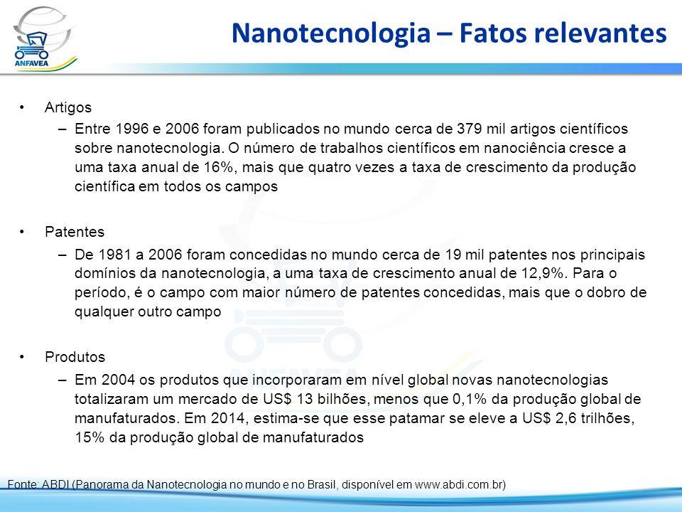 Nanotecnologia – Fatos relevantes Artigos –Entre 1996 e 2006 foram publicados no mundo cerca de 379 mil artigos científicos sobre nanotecnologia. O nú