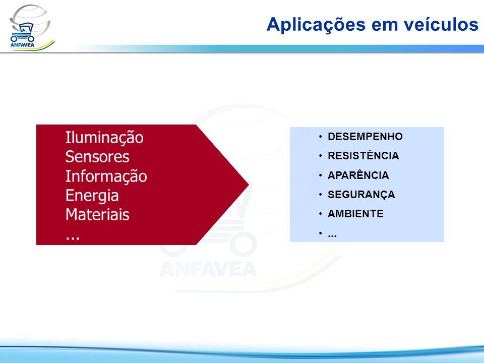 Motores e lubrificação Nanopartículas de ácido bórico tem coeficiente de atrito menor que o do Teflon.