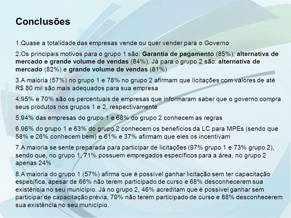 Conclusões 1.Quase a totalidade das empresas vende ou quer vender para o Governo 2.Os principais motivos para o grupo 1 são: Garantia de pagamento (85