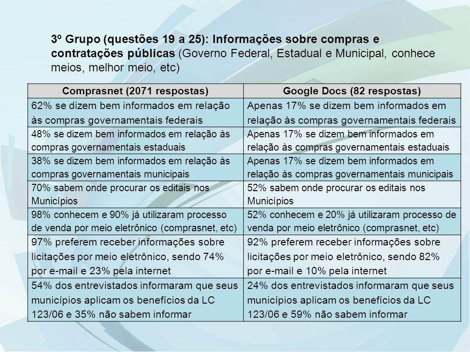 3º Grupo (questões 19 a 25): Informações sobre compras e contratações públicas (Governo Federal, Estadual e Municipal, conhece meios, melhor meio, etc