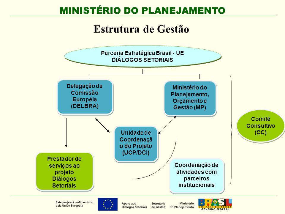 MINISTÉRIO DO PLANEJAMENTO Este projeto é co-financiado pela União Européia Estrutura de Gestão Parceria Estratégica Brasil - UE DIÁLOGOS SETORIAIS Pa