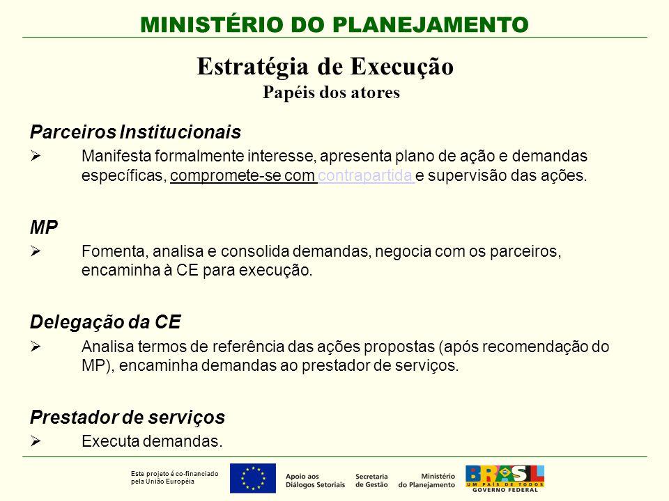 MINISTÉRIO DO PLANEJAMENTO Este projeto é co-financiado pela União Européia Estratégia de Execução Papéis dos atores Parceiros Institucionais  Manife