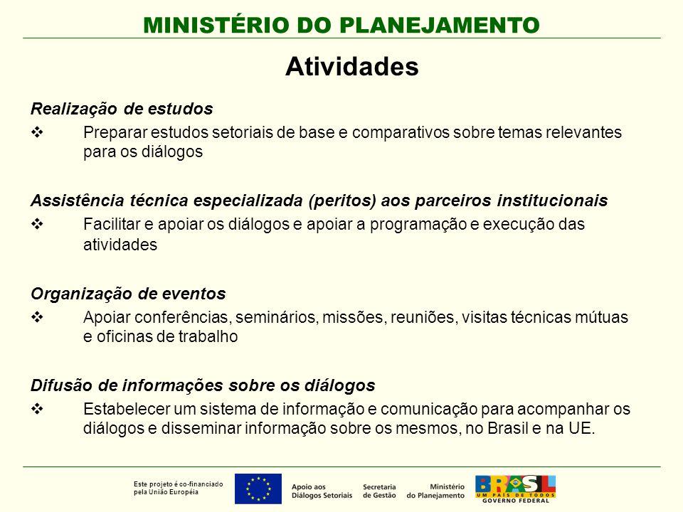 MINISTÉRIO DO PLANEJAMENTO Este projeto é co-financiado pela União Européia Estrutura de Gestão Parceria Estratégica Brasil - UE DIÁLOGOS SETORIAIS Parceria Estratégica Brasil - UE DIÁLOGOS SETORIAIS Delegação da Comissão Européia (DELBRA) Ministério do Planejamento, Orçamento e Gestão (MP) Comitê Consultivo (CC) Unidade de Coordenaçã o do Projeto (UCP/DCI) Coordenação de atividades com parceiros institucionais Prestador de serviços ao projeto Diálogos Setoriais Prestador de serviços ao projeto Diálogos Setoriais