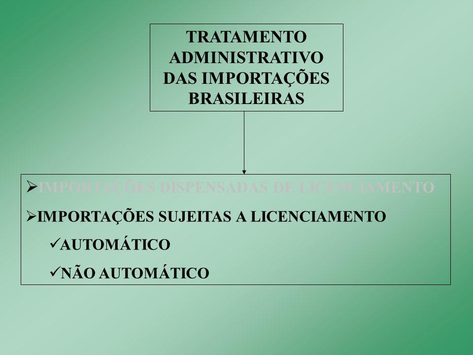 TRATAMENTO ADMINISTRATIVO DAS IMPORTAÇÕES BRASILEIRAS  IMPORTAÇÕES DISPENSADAS DE LICENCIAMENTO  IMPORTAÇÕES SUJEITAS A LICENCIAMENTO AUTOMÁTICO NÃO AUTOMÁTICO
