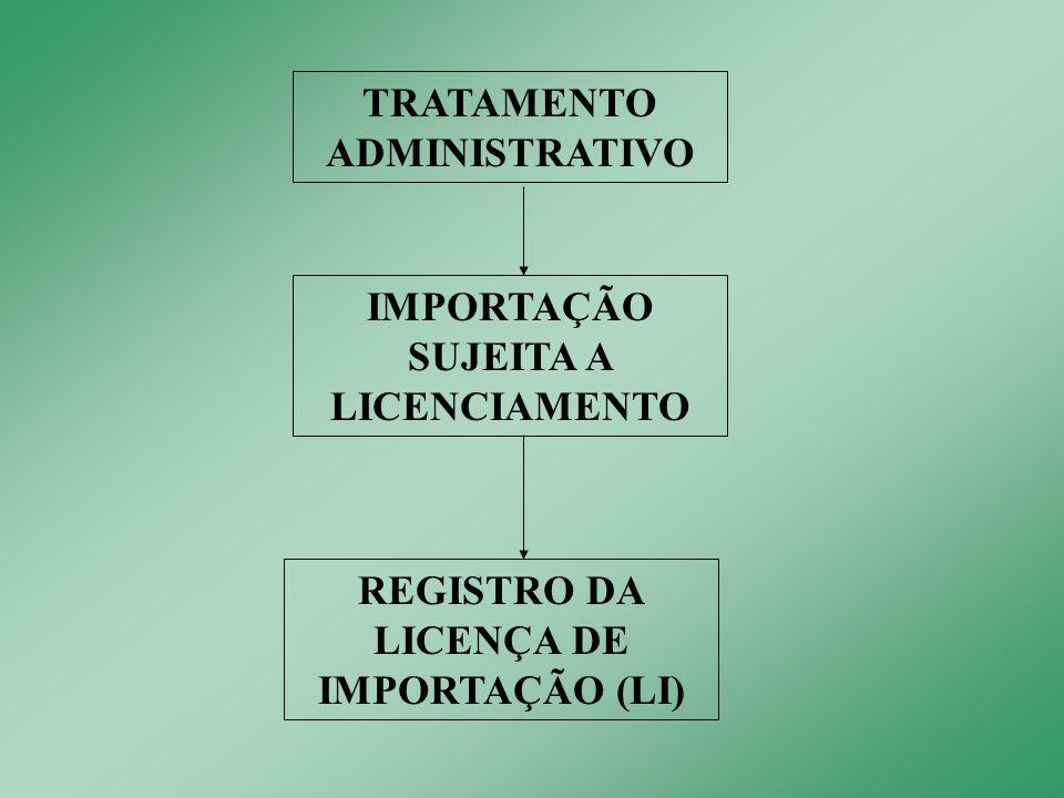 TRATAMENTO ADMINISTRATIVO IMPORTAÇÃO SUJEITA A LICENCIAMENTO REGISTRO DA LICENÇA DE IMPORTAÇÃO (LI)