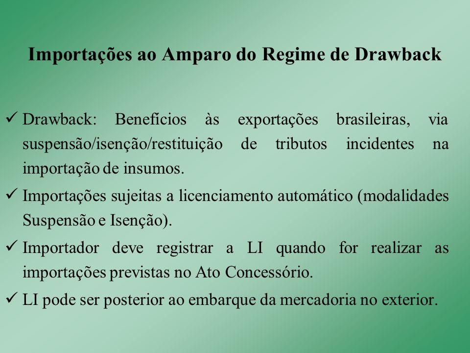 Drawback: Benefícios às exportações brasileiras, via suspensão/isenção/restituição de tributos incidentes na importação de insumos. Importações sujeit