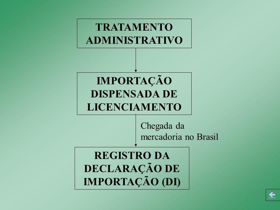 TRATAMENTO ADMINISTRATIVO IMPORTAÇÃO DISPENSADA DE LICENCIAMENTO REGISTRO DA DECLARAÇÃO DE IMPORTAÇÃO (DI) Chegada da mercadoria no Brasil 