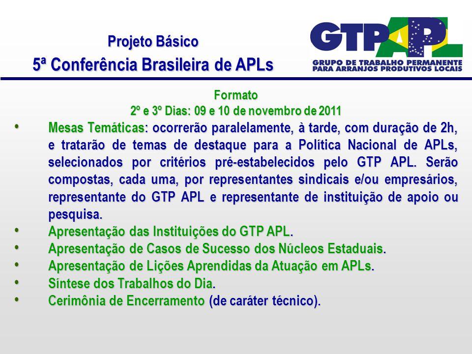 Projeto Básico 5ª Conferência Brasileira de APLs Formato 2º e 3º Dias: 09 e 10 de novembro de 2011 Mesas Temáticas: ocorrerão paralelamente, à tarde, com duração de 2h, e tratarão de temas de destaque para a Política Nacional de APLs, selecionados por critérios pré-estabelecidos pelo GTP APL.