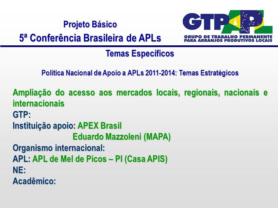 Projeto Básico 5ª Conferência Brasileira de APLs Temas Específicos Política Nacional de Apoio a APLs 2011-2014: Temas Estratégicos Ampliação do acesso aos mercados locais, regionais, nacionais e internacionais GTP: Instituição apoio: APEX Brasil Eduardo Mazzoleni (MAPA) Eduardo Mazzoleni (MAPA) Organismo internacional: APL: APL de Mel de Picos – PI (Casa APIS) NE:Acadêmico:
