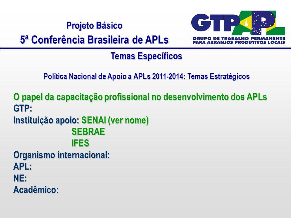 Projeto Básico 5ª Conferência Brasileira de APLs Temas Específicos Política Nacional de Apoio a APLs 2011-2014: Temas Estratégicos O papel da capacitação profissional no desenvolvimento dos APLs GTP: Instituição apoio: SENAI (ver nome) SEBRAEIFES Organismo internacional: APL:NE:Acadêmico: