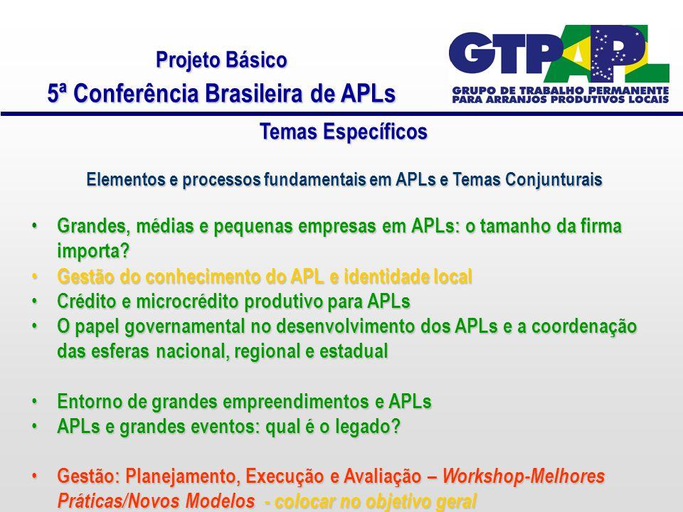 Projeto Básico 5ª Conferência Brasileira de APLs Temas Específicos Elementos e processos fundamentais em APLs e Temas Conjunturais Grandes, médias e pequenas empresas em APLs: o tamanho da firma importa.