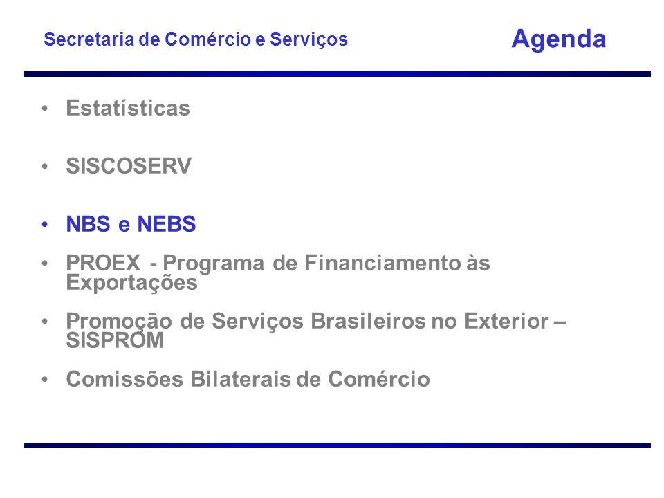 Estatísticas SISCOSERV NBS e NEBS PROEX - Programa de Financiamento às Exportações Promoção de Serviços Brasileiros no Exterior – SISPROM Comissões Bilaterais de Comércio Agenda Secretaria de Comércio e Serviços