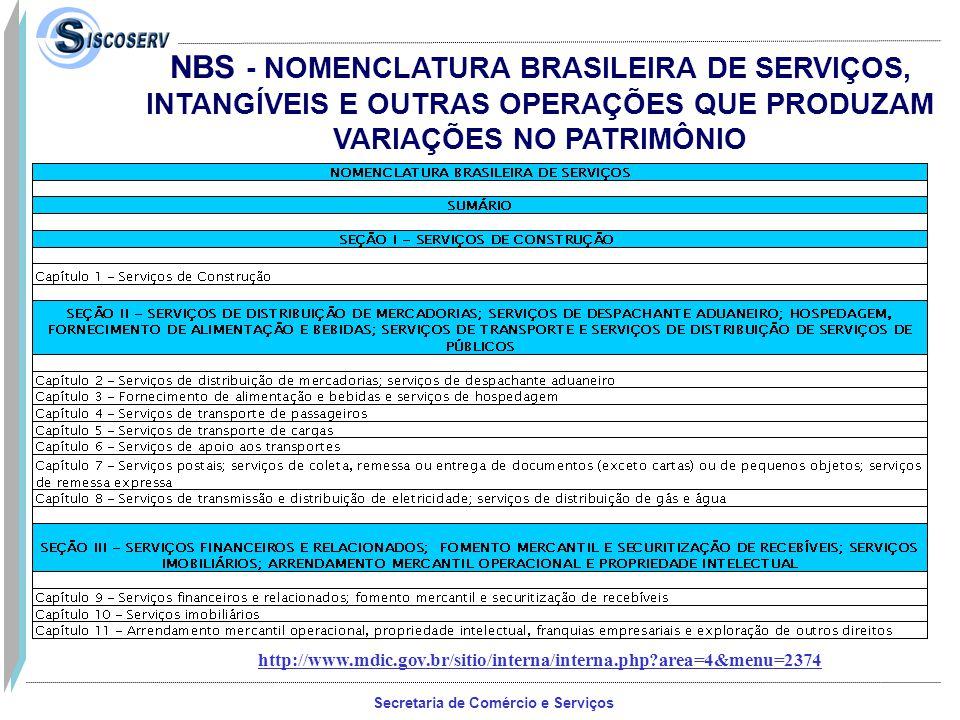NBS - NOMENCLATURA BRASILEIRA DE SERVIÇOS, INTANGÍVEIS E OUTRAS OPERAÇÕES QUE PRODUZAM VARIAÇÕES NO PATRIMÔNIO http://www.mdic.gov.br/sitio/interna/interna.php?area=4&menu=2374