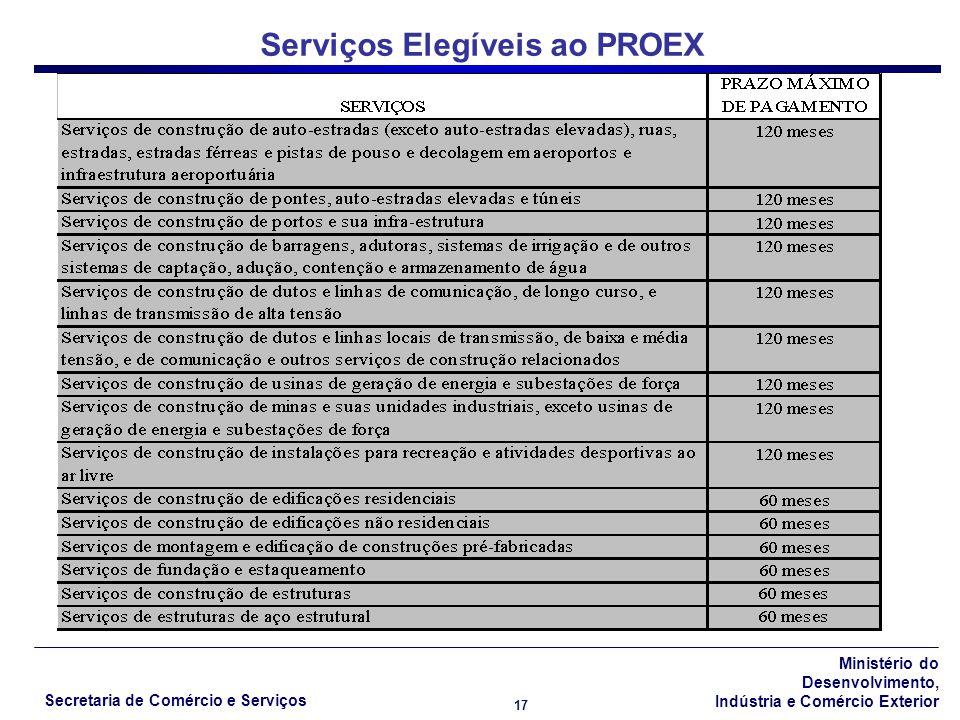 Ministério do Desenvolvimento, Indústria e Comércio Exterior Secretaria de Comércio e Serviços 17 Serviços Elegíveis ao PROEX