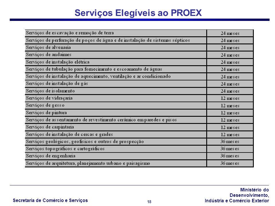 Ministério do Desenvolvimento, Indústria e Comércio Exterior Secretaria de Comércio e Serviços 18 Serviços Elegíveis ao PROEX