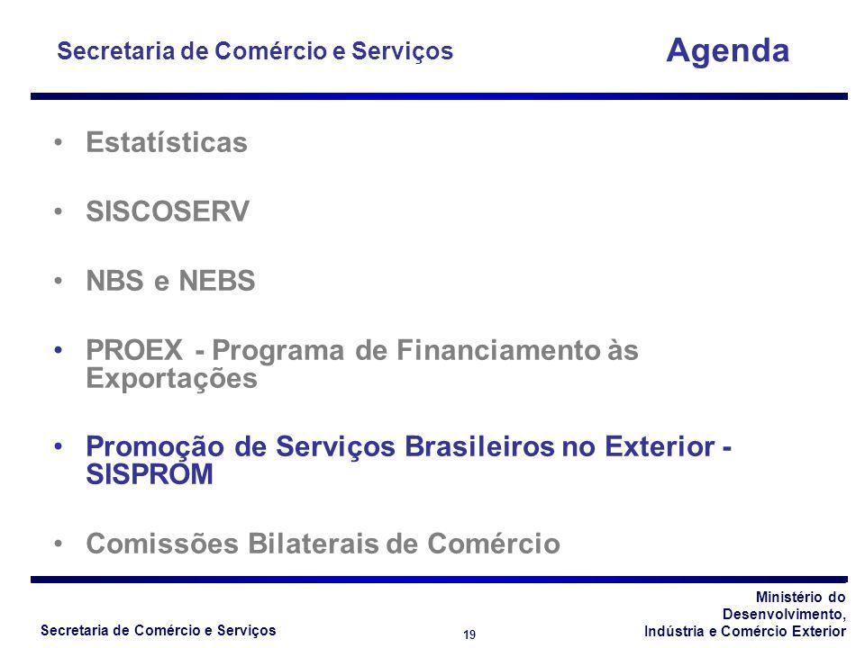 Ministério do Desenvolvimento, Indústria e Comércio Exterior Secretaria de Comércio e Serviços 19 Estatísticas SISCOSERV NBS e NEBS PROEX - Programa de Financiamento às Exportações Promoção de Serviços Brasileiros no Exterior - SISPROM Comissões Bilaterais de Comércio Agenda Secretaria de Comércio e Serviços
