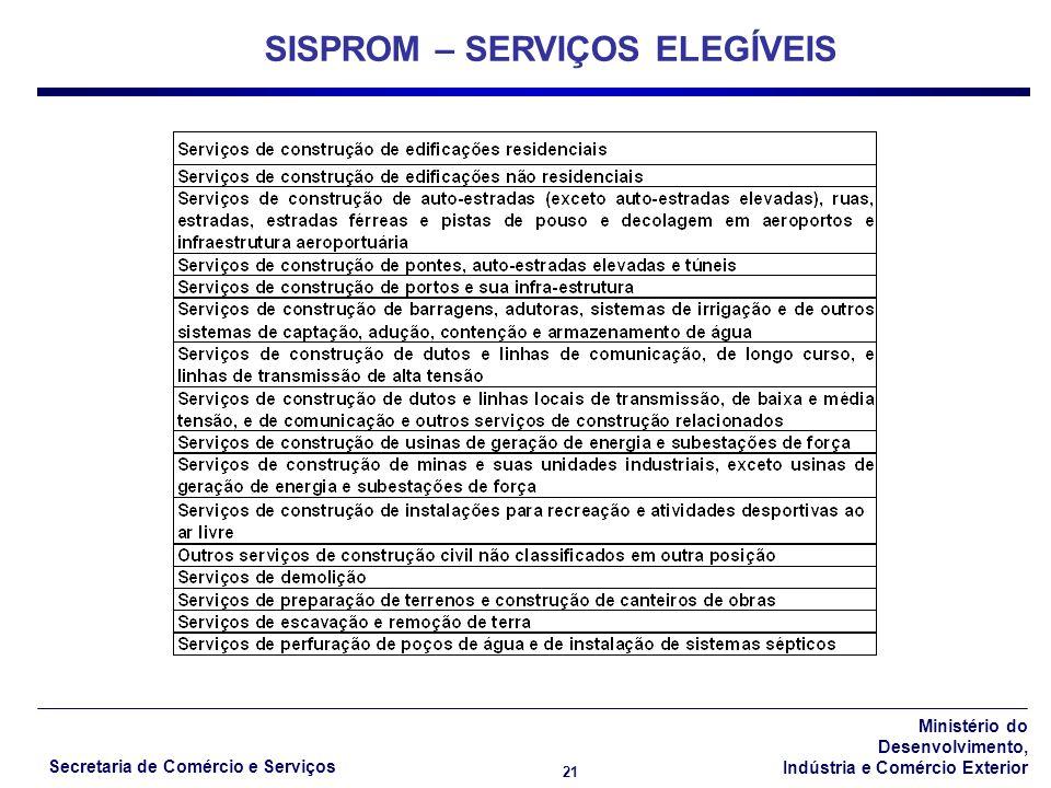 Ministério do Desenvolvimento, Indústria e Comércio Exterior Secretaria de Comércio e Serviços 21 SISPROM – SERVIÇOS ELEGÍVEIS