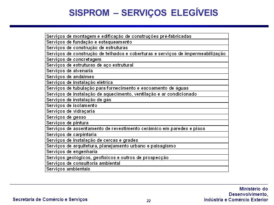 Ministério do Desenvolvimento, Indústria e Comércio Exterior Secretaria de Comércio e Serviços 22 SISPROM – SERVIÇOS ELEGÍVEIS