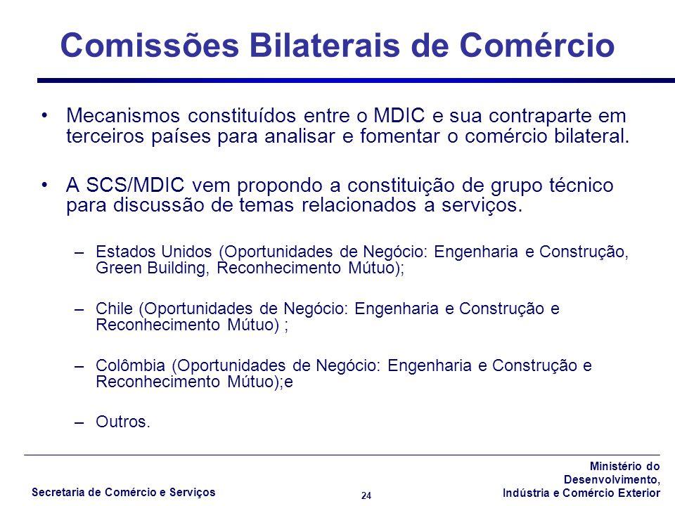 Ministério do Desenvolvimento, Indústria e Comércio Exterior Secretaria de Comércio e Serviços 24 Comissões Bilaterais de Comércio Mecanismos constituídos entre o MDIC e sua contraparte em terceiros países para analisar e fomentar o comércio bilateral.