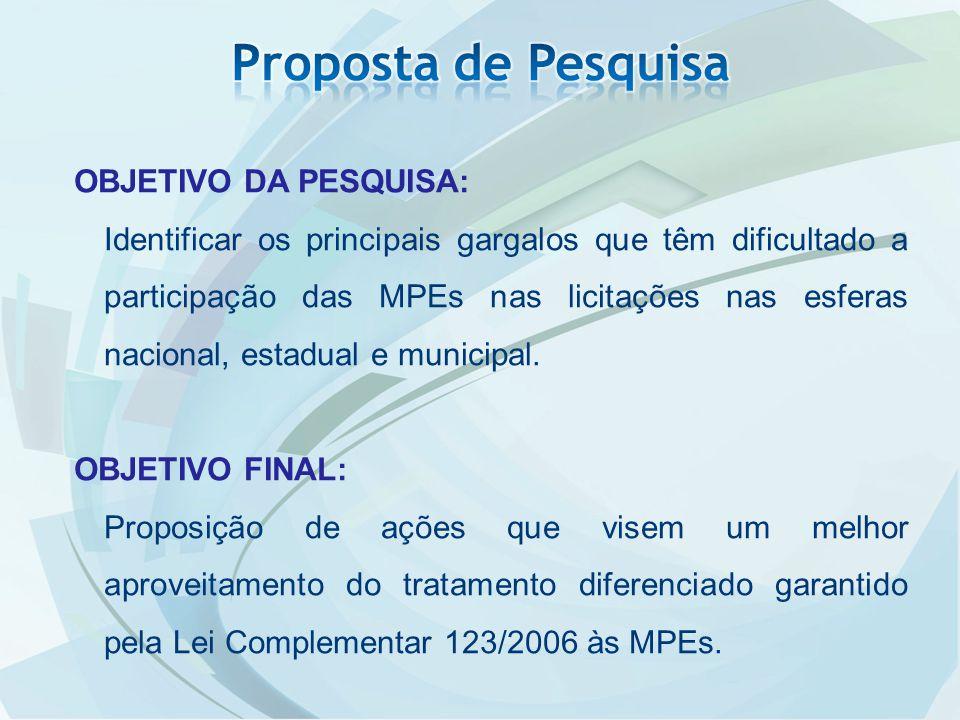 OBJETIVO DA PESQUISA: Identificar os principais gargalos que têm dificultado a participação das MPEs nas licitações nas esferas nacional, estadual e m