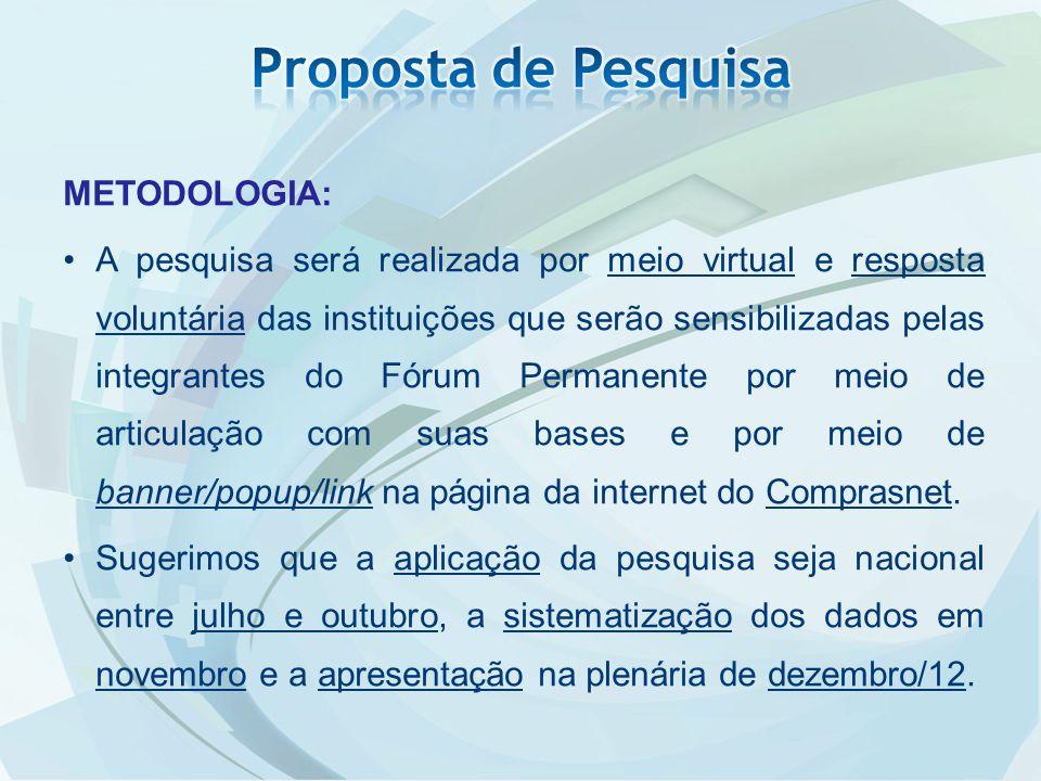 METODOLOGIA: A pesquisa será realizada por meio virtual e resposta voluntária das instituições que serão sensibilizadas pelas integrantes do Fórum Per