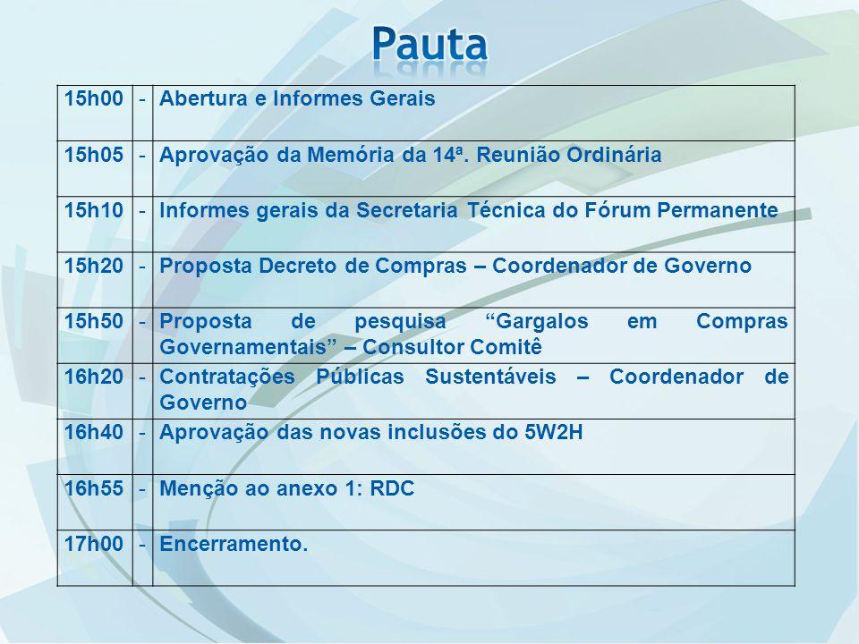 15h00-Abertura e Informes Gerais 15h05-Aprovação da Memória da 14ª. Reunião Ordinária 15h10-Informes gerais da Secretaria Técnica do Fórum Permanente