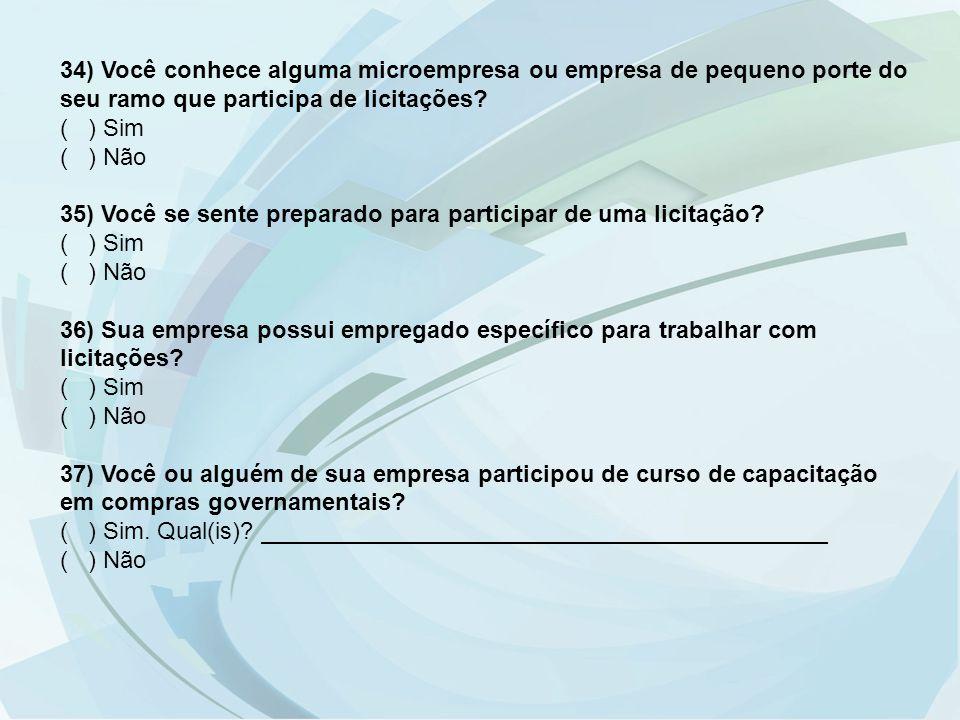34) Você conhece alguma microempresa ou empresa de pequeno porte do seu ramo que participa de licitações? ( ) Sim ( ) Não 35) Você se sente preparado