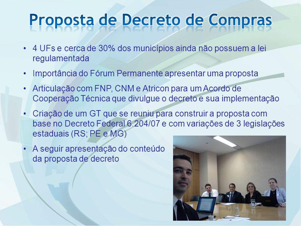 4 UFs e cerca de 30% dos municípios ainda não possuem a lei regulamentada Importância do Fórum Permanente apresentar uma proposta Articulação com FNP,