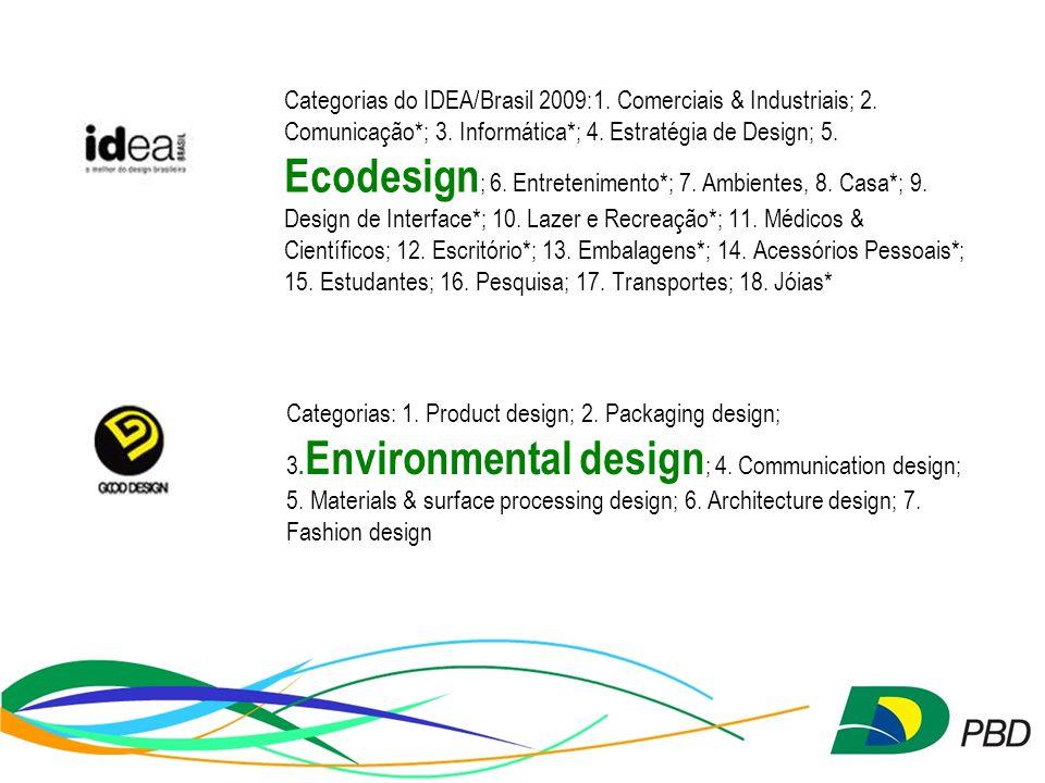 Categorias do IDEA/Brasil 2009:1.Comerciais & Industriais; 2.