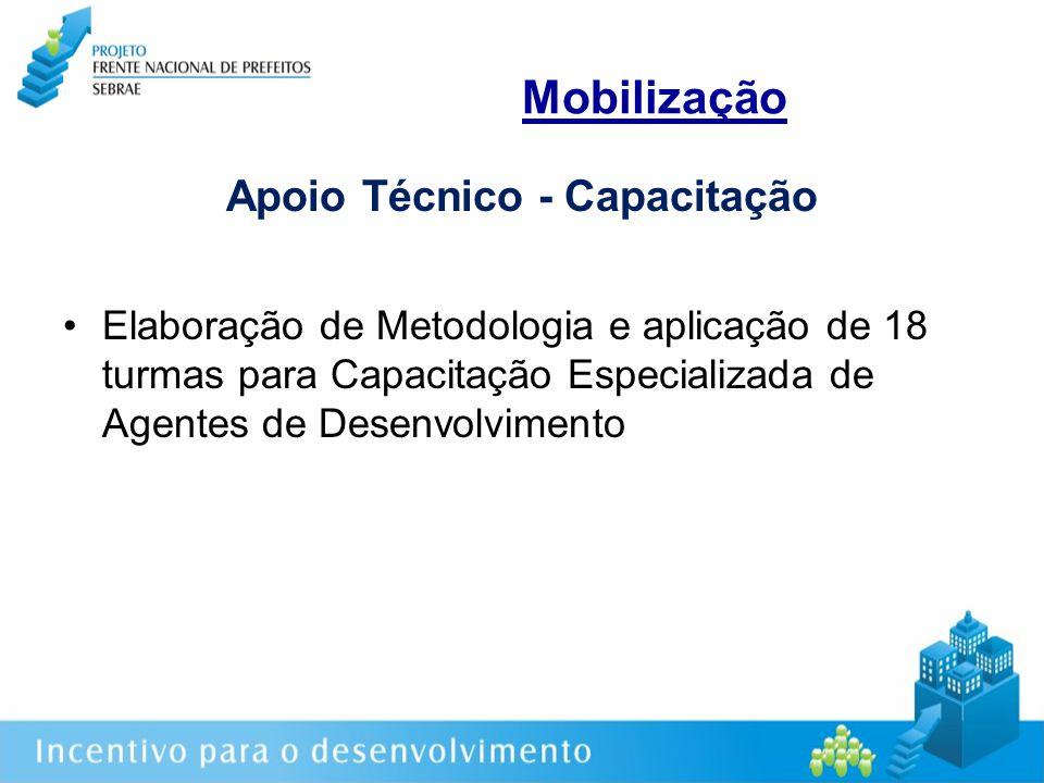 Mobilização Apoio Técnico - Capacitação Elaboração de Metodologia e aplicação de 18 turmas para Capacitação Especializada de Agentes de Desenvolvimento
