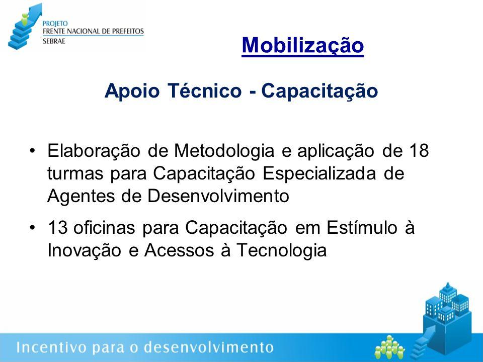 Mobilização Apoio Técnico - Capacitação Elaboração de Metodologia e aplicação de 18 turmas para Capacitação Especializada de Agentes de Desenvolvimento 13 oficinas para Capacitação em Estímulo à Inovação e Acessos à Tecnologia