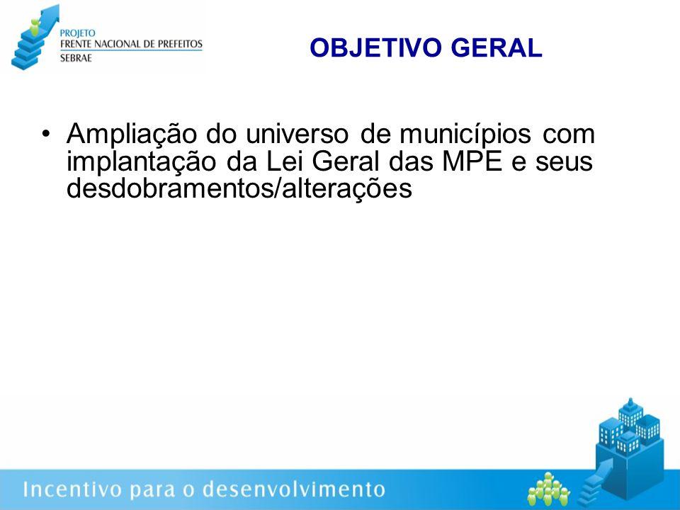 OBJETIVO GERAL Ampliação do universo de municípios com implantação da Lei Geral das MPE e seus desdobramentos/alterações Qualificação de Gestores Públicos na Implementação da LG