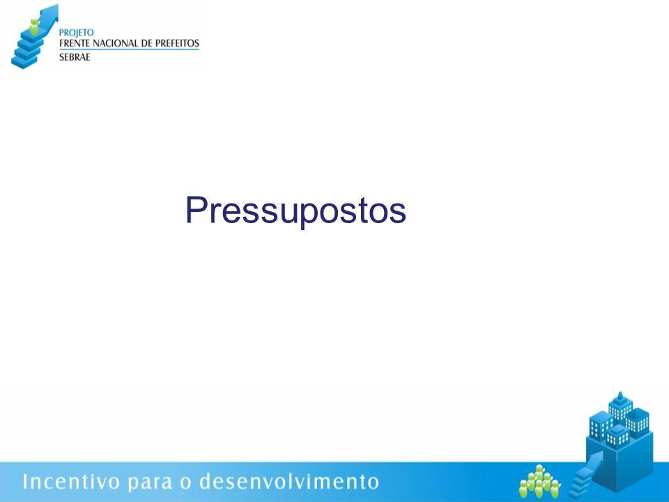 Pressupostos