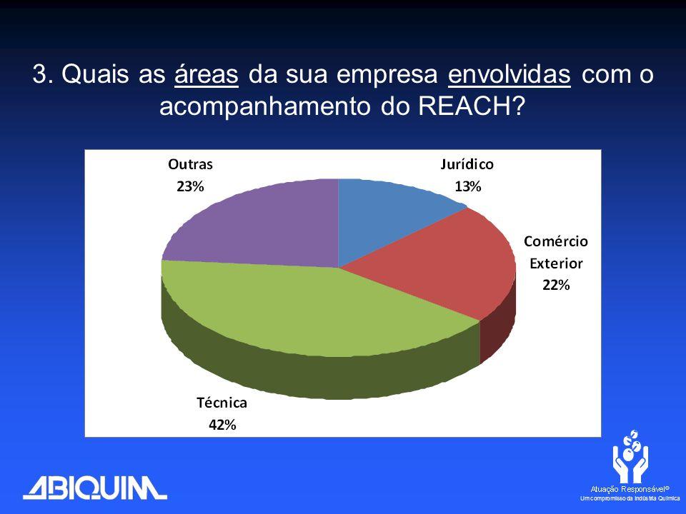 3. Quais as áreas da sua empresa envolvidas com o acompanhamento do REACH?