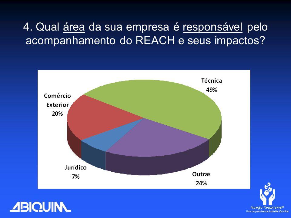 4. Qual área da sua empresa é responsável pelo acompanhamento do REACH e seus impactos