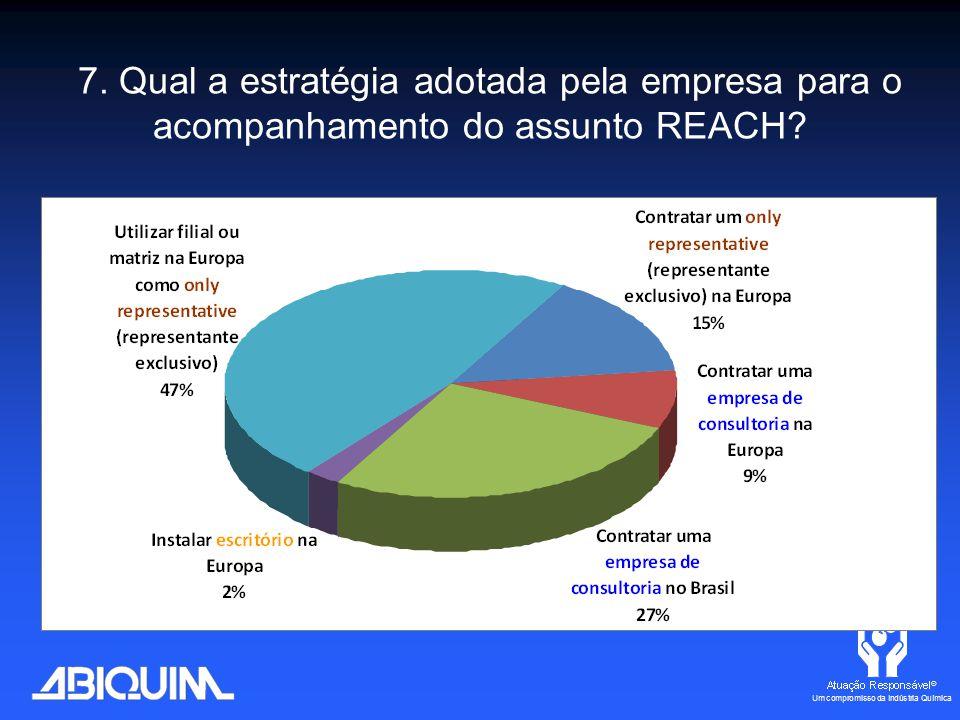 7. Qual a estratégia adotada pela empresa para o acompanhamento do assunto REACH?