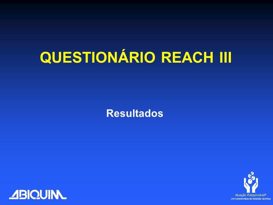 QUESTIONÁRIO REACH III Resultados