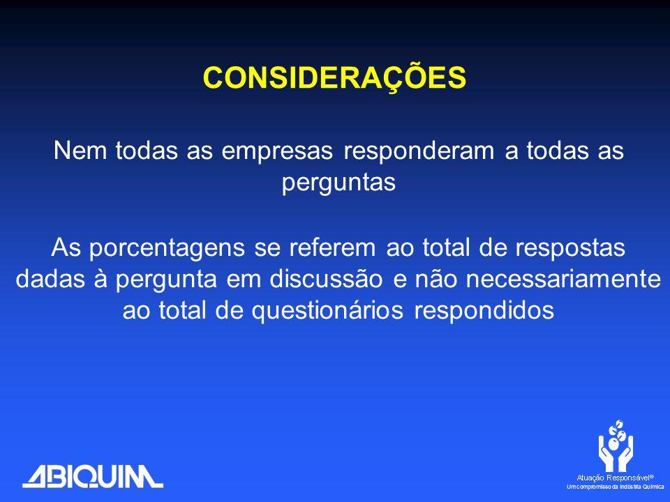 As porcentagens se referem ao total de respostas dadas à pergunta em discussão e não necessariamente ao total de questionários respondidos Nem todas as empresas responderam a todas as perguntas CONSIDERAÇÕES