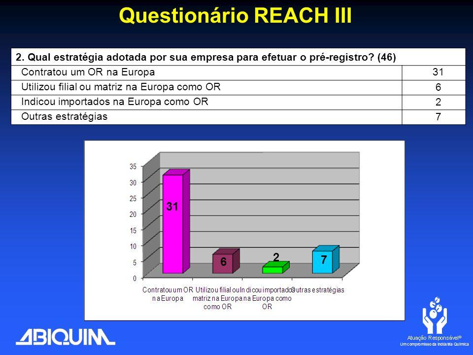 Questionário REACH III 2. Qual estratégia adotada por sua empresa para efetuar o pré-registro.