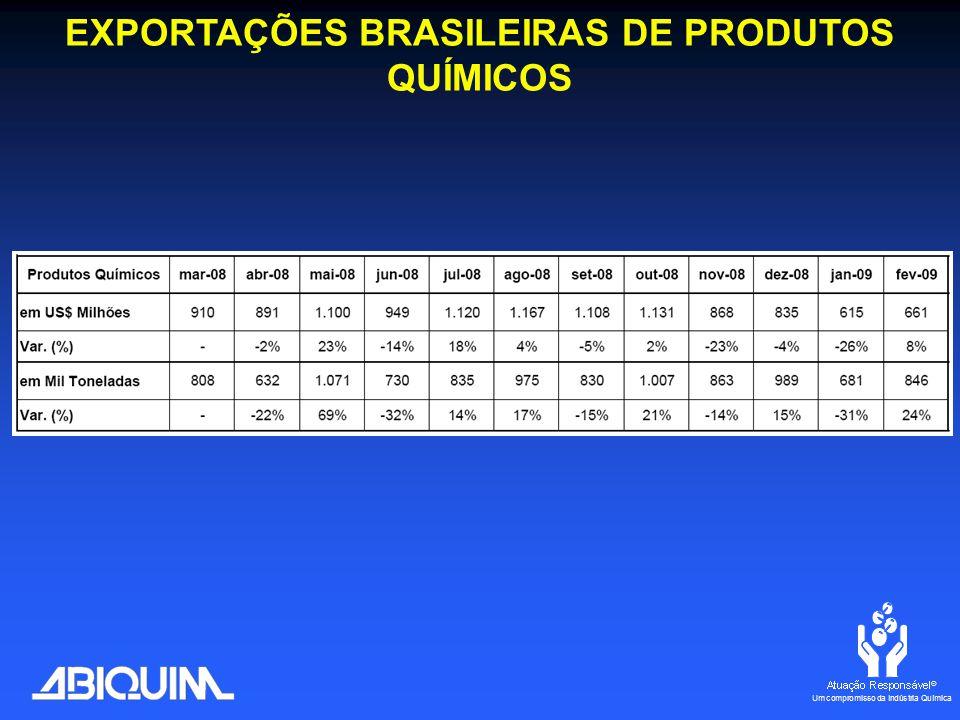 EXPORTAÇÕES BRASILEIRAS DE PRODUTOS QUÍMICOS