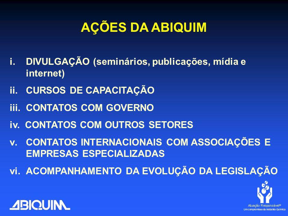 i.DIVULGAÇÃO (seminários, publicações, mídia e internet) ii.CURSOS DE CAPACITAÇÃO iii.CONTATOS COM GOVERNO iv.