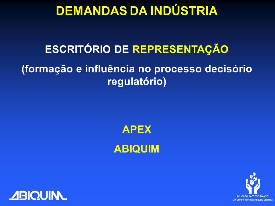 ESCRITÓRIO DE REPRESENTAÇÃO (formação e influência no processo decisório regulatório) APEX ABIQUIM DEMANDAS DA INDÚSTRIA