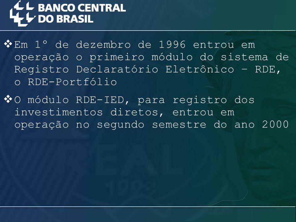  Em 1º de dezembro de 1996 entrou em operação o primeiro módulo do sistema de Registro Declaratório Eletrônico – RDE, o RDE-Portfólio  O módulo RDE-