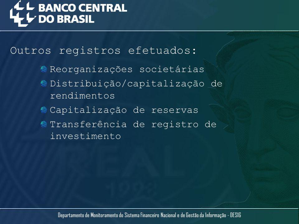Reorganizações societárias Distribuição/capitalização de rendimentos Capitalização de reservas Transferência de registro de investimento Outros regist