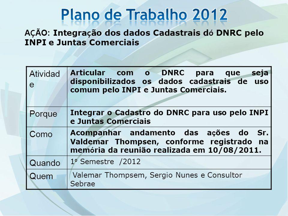 A Ç ÃO: Integra ç ão dos dados Cadastrais d ó DNRC pelo INPI e Juntas Comerciais Atividad e Articular com o DNRC para que seja disponibilizados os dados cadastrais de uso comum pelo INPI e Juntas Comerciais.